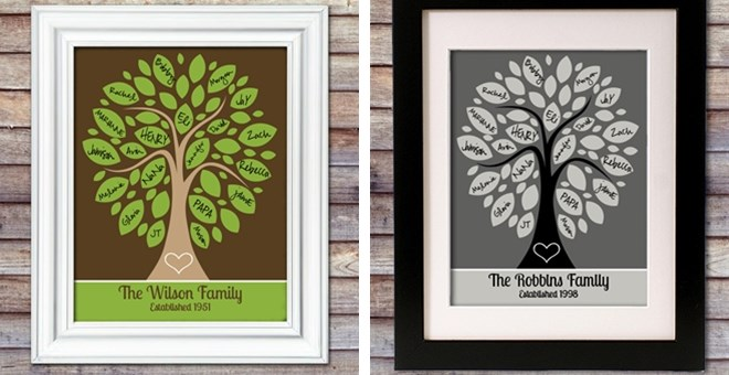 PERSONALIZED FAMILY TREE 8X10 PRINT
