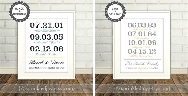 Personalized Important Dates Prints - 8x10 - Perfect for Loved-up Couples and Families